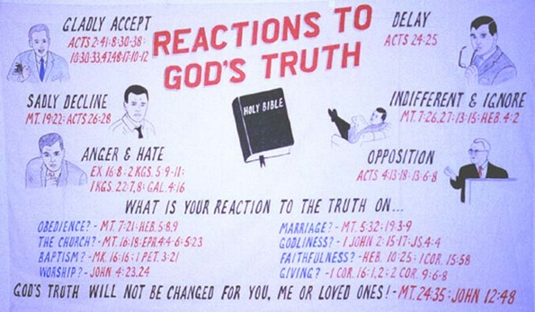 reaction to god's word