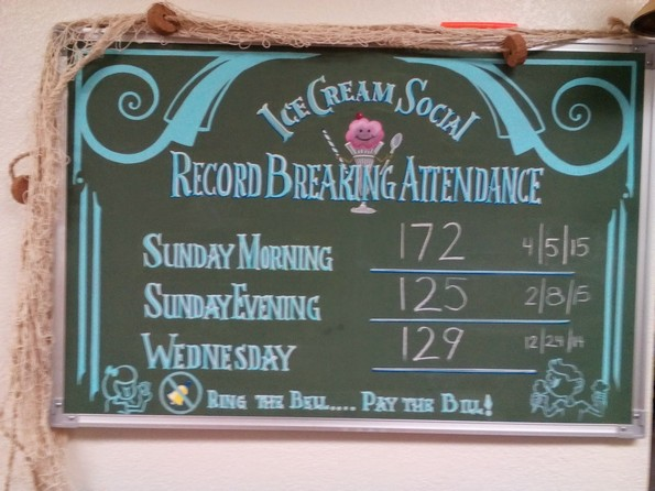 faithful word baptist church attendance